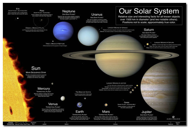 24x36inch The Solar System Space Universe Art Wall Silk Poster Room Decor 01(China (Mainland))