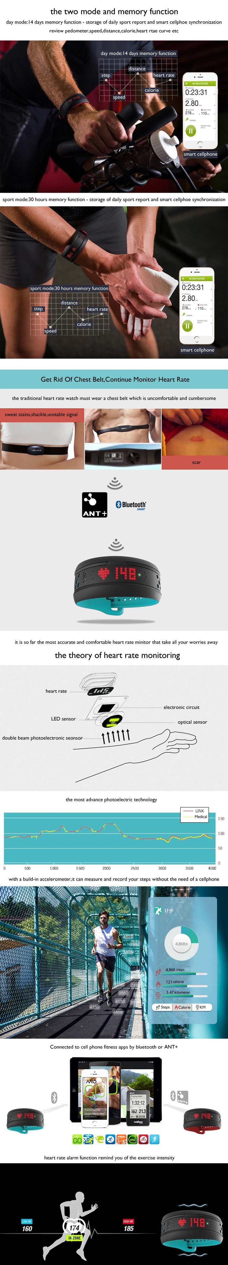 mio fuse smart continous heart rate whthout chest belt built-in storage function sport bracelet