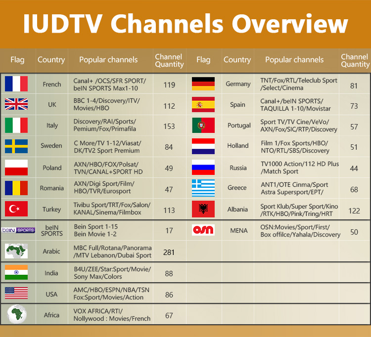 IUDTV-channel-overview