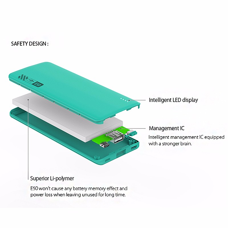 5000mah Ultra Slim Universal Portable Charger Power bank External Battery backup for iPhone HUAWEI Redmi phone Xiaomi Power bank