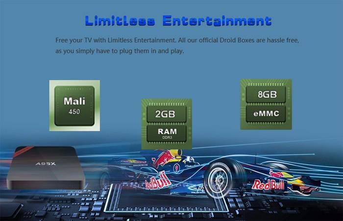 ถูก เดิมNexbox A95Xสมาร์ทรอยด์6.0กล่องทีวีAmlogic S905X Quad Core 2กิกะไบต์8กิกะไบต์IPTVกล่อง2.4กรัมWifi KODI 16.1เครื่องเล่นสื่อ