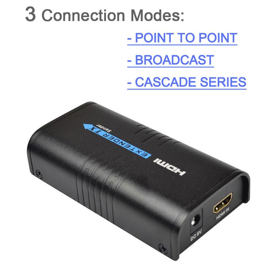 1PC Sender TX 1080p HDMI Extender Ethernet Over Single RJ 45 Cat5/5e/6 Cable 120M HDMI Extender Transmitter IP/TCP HDMI Splitter(China (Mainland))