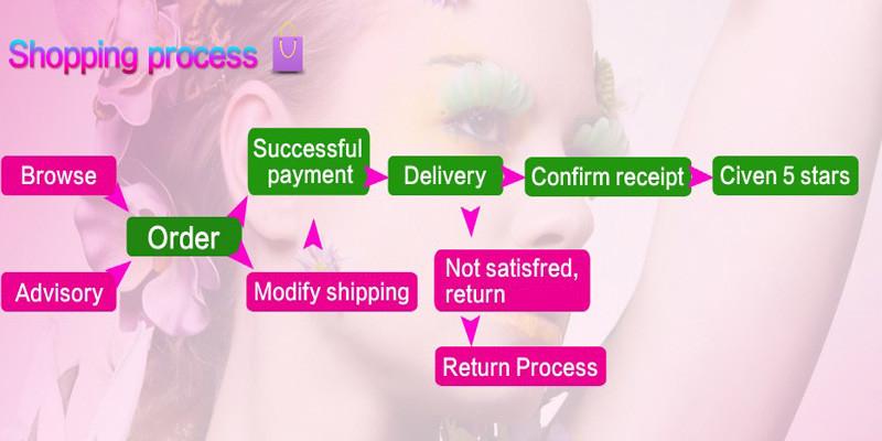 Preço mais baixo maquiagem escova kit de pincéis de maquiagen usado para sobrancelhas, Cílios, Olhos e maquiagem cheeks