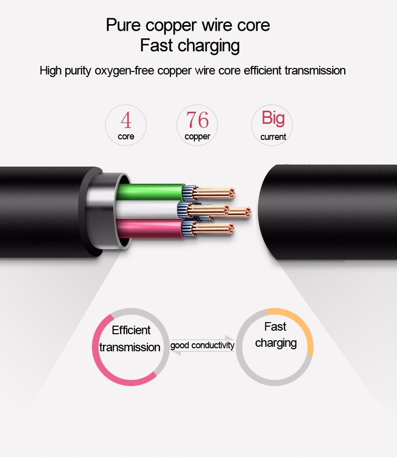 Millionwell 0.5/1/2/3M Black Type-C USB Data Sync Charger Cable For Letv Nokia N1 For Macbook 12″ OnePlus 2 ZUK Z1 Nexus 5X/6P