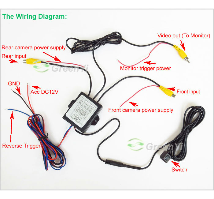 How To Wire A Backup Camera With A Switch | Wiring Diagram | Article Backup Camera Installation Wiring Diagram on backup camera circuit diagram, backup camera relay diagram, koolertron backup camera installation diagram, backup monitor system, toyota oem parts diagram, power diagram, backup monitor mirror, wire diagram, backup camera radio, backup camera system, backup camera cable, wireless reversing camera diagram, tractor-trailer diagram, light diagram,