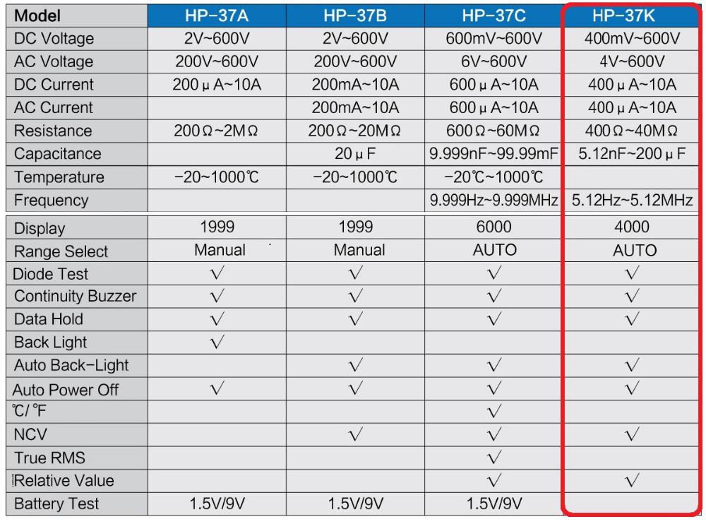 Купить HoldPeak HP-37K Авто Диапазон Цифровой Мультиметр Сопротивление Емкость Частота Testeur Electrique
