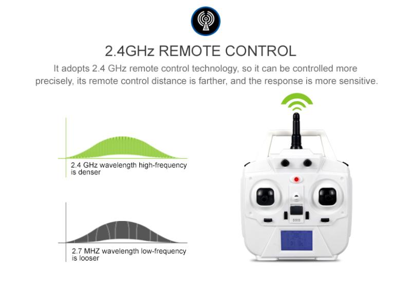 JJRC H5P RC Quadcopter Drone 6-Axis RTF with 2.0MP HD Camera LED Light CF Mode Black