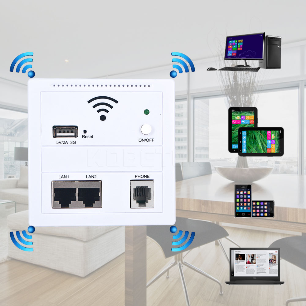 NEW Wall Embedded Wireless 6 in 1 AP router 5V 2A 150 Mbps WIFI Relay Computer with USB Charge Wireless Socket Panel LAN/Phone(China (Mainland))