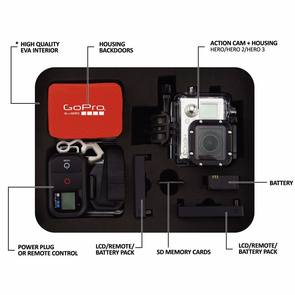image for Middle Size Go Pro Accessories Carry Shockproof Collection Storage Cas