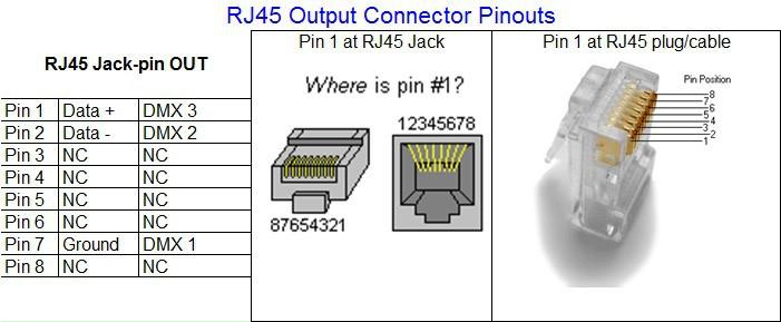 Phenomenal Wholesale For Lor Light O Rama E1 31 Sacn To Dmx Interface Bridge Wiring Database Wedabyuccorg