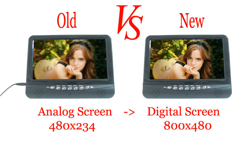 9.5 inch TFT LCD Color Digital Screen TV With rechargeable battery inside , Support SD Card, USB ,MP3 MP4(China (Mainland))