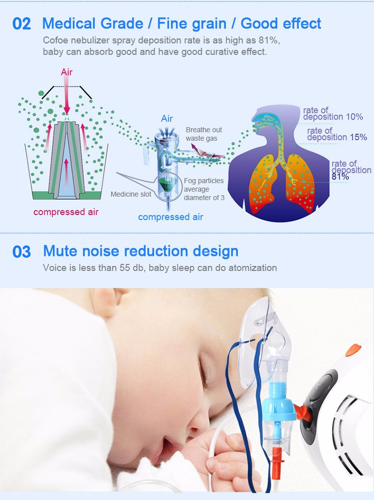 Cofoe Medical and home children and elderly adults health care air compression therapy nebulizer  Cofoe Medical and home children and elderly adults health care air compression therapy nebulizer  Cofoe Medical and home children and elderly adults health care air compression therapy nebulizer