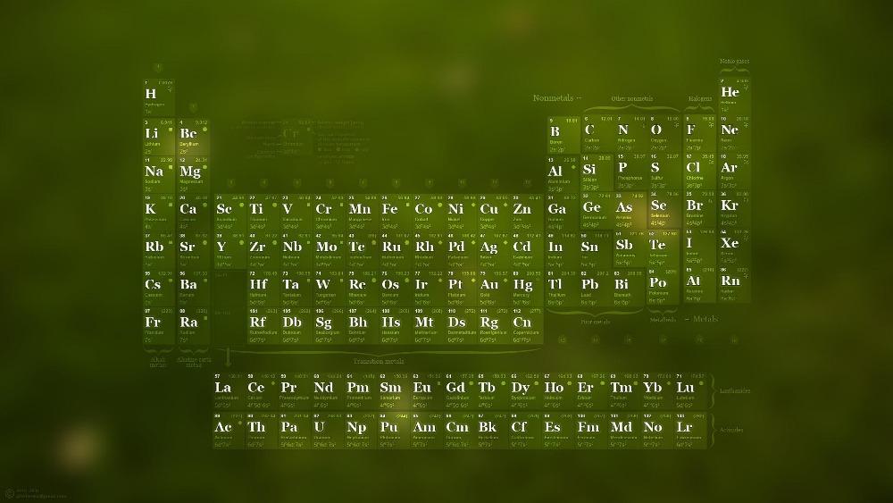 Periodic table breaking bad periodic table wallpaper periodic breaking bad periodic table symbols urtaz Images