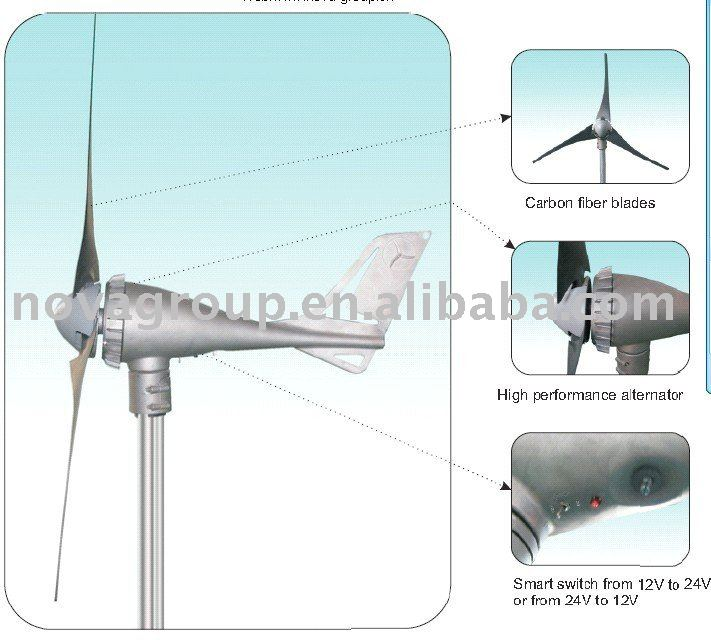 wind turbine 700W /marine type/ Can start to charge in 2.5m/s wind speed +cheap express cost(China (Mainland))