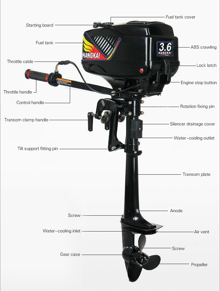 Chinese Outboard Motors Reviews Online Shopping Chinese