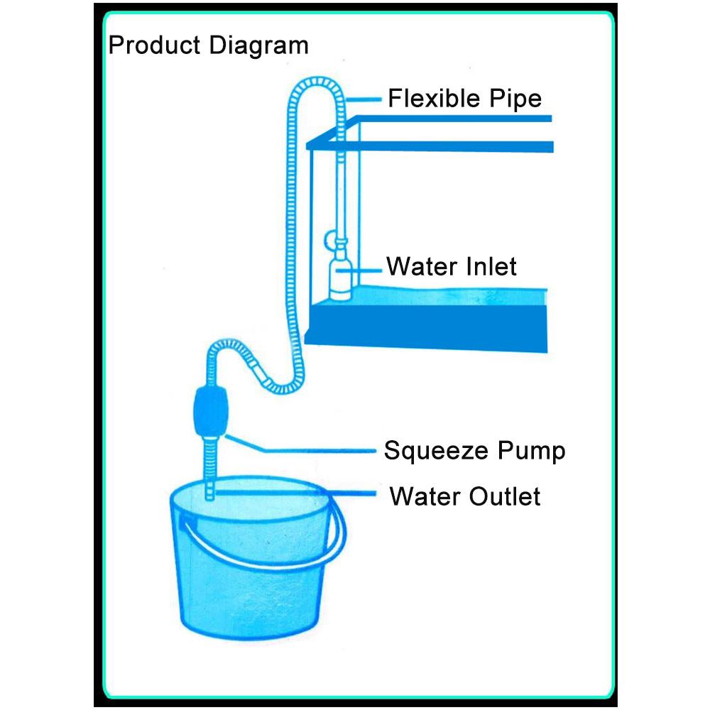 150cm Aquarium Siphon Gravel Cleaner Suction Pipe for Fish Tank Vacuum Water Filter Change Pump(China (Mainland))