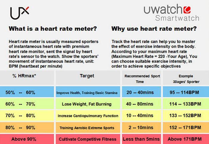 ถูก ใหม่ล่าสุดบลูทูธNFCดูสมาร์ทสำหรับA Ndroid ip hone IOS UX U Watchต่อต้านหายไปกีฬาสุขภาพที่มีการตรวจสอบอัตราการเต้นหัวใจสายรัดข้อมือ
