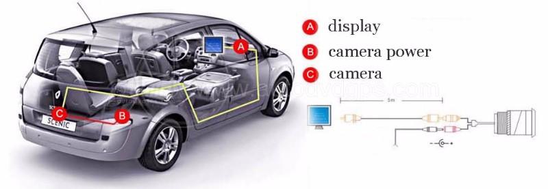 Car Back Up Rear View Camera Installation Wiring Diagram