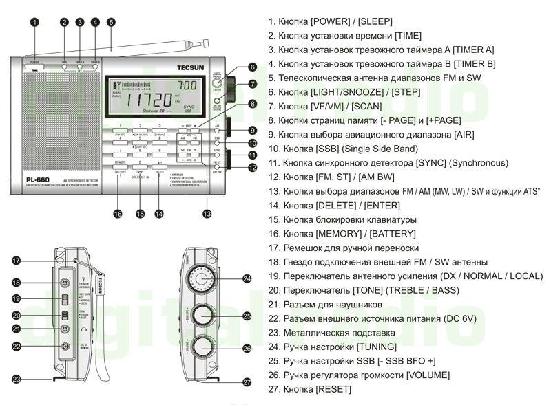 Free Shipping TECSUN PL 660 FM Stereo LW MW SW SSB AIR PLL SYNTHESIZED Radio