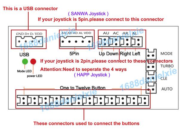 ถูก อาเขตชุดชิ้นส่วนศูนย์ความล่าช้าEncoder USBไปยังเครื่องคอมพิวเตอร์เกมเดิมs anwa 8วิธีจอยสติ๊กรวมกลุ่ม+ 10กดปุ่มMame KOF