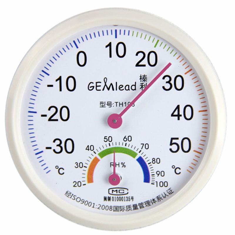 термометры из Китая