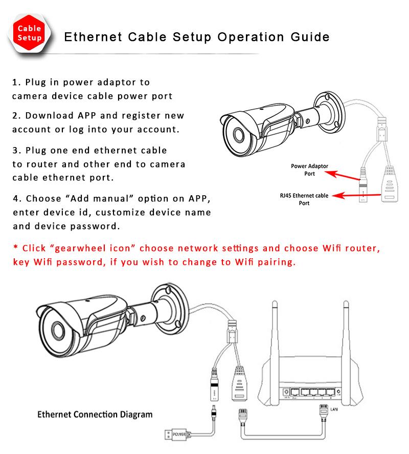 Homtrol HT-SCA2 Waterproof IP Camera 21