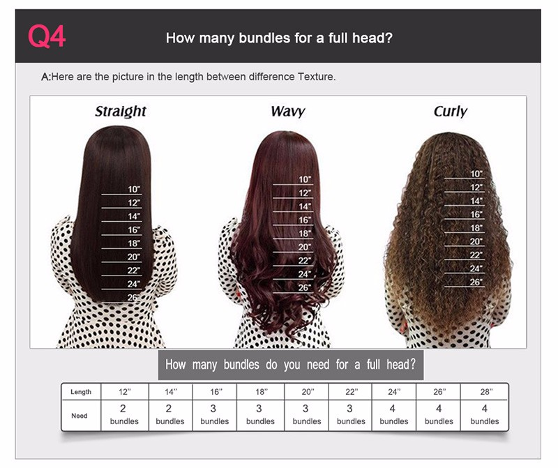 "3B 3C Kinky Curly Clip In Human Hair Extensions 7pc Brazilian African American Clip In Human Hair Extensions Clip Ins 12""-26"""