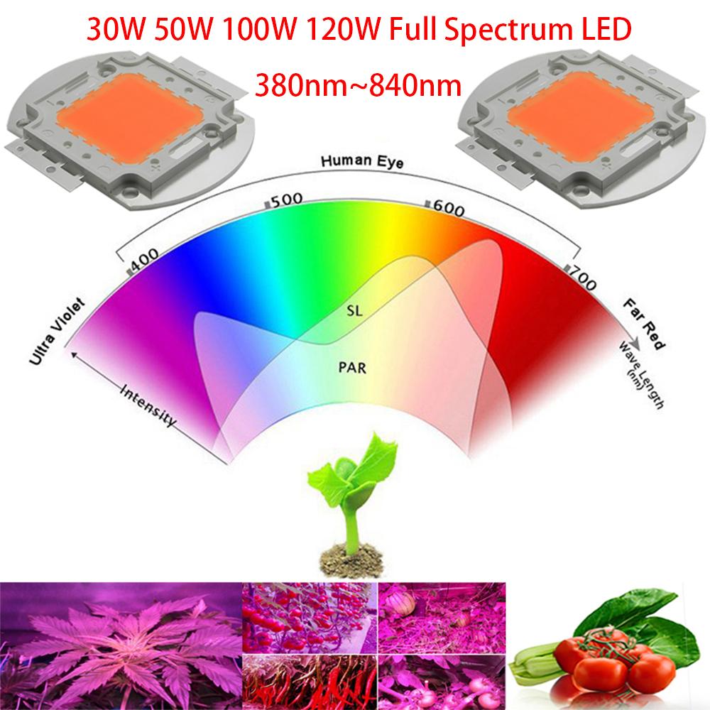 30W 50W 100W 120W Led grow light chip full spectrum 380-840nm 100W led grow light 50*2w DIY grow light(China (Mainland))