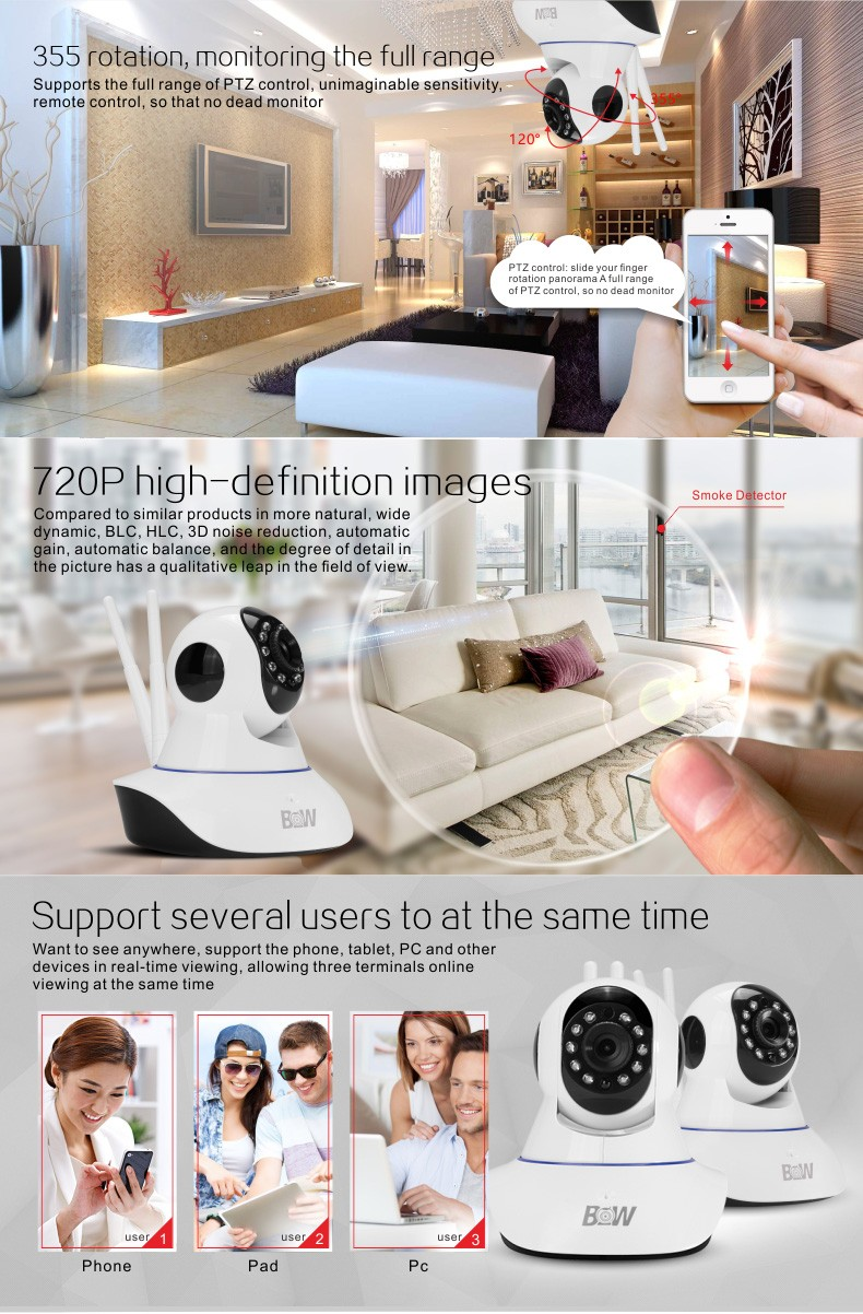 Mini BW Smart Ip Camera Security Alarm System With 2 Door Sensor Network Wireless Cam Infrared CCTV Monitor Detector BWIPC02D