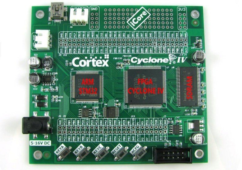free shipping,iCore FPGA + ARM development board, CYCLONE4 + STM32,EP4CE6E22C8N + STM32F103VC,fpga development board(China (Mainland))