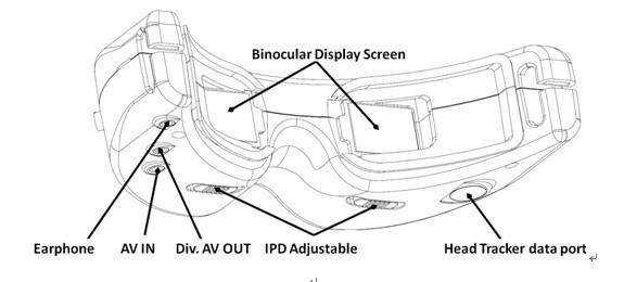 SKYZONE 32CH 5.8G FPV Goggles V2 Free Shipping SKY01