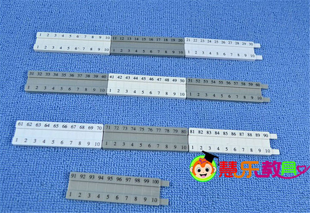 Baby Toy Montessori One Meter Ruler Toys for Early Childhood Education Preschool Kids Toys Brinquedos Juguetes(China (Mainland))
