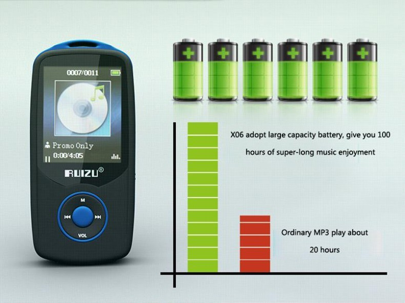 Bluetooth MP3 Player (4)