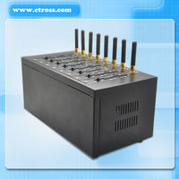 GSM SMS Modem Pool 8 Ports 32Sims ETS-8132 With SIM Rotation Function
