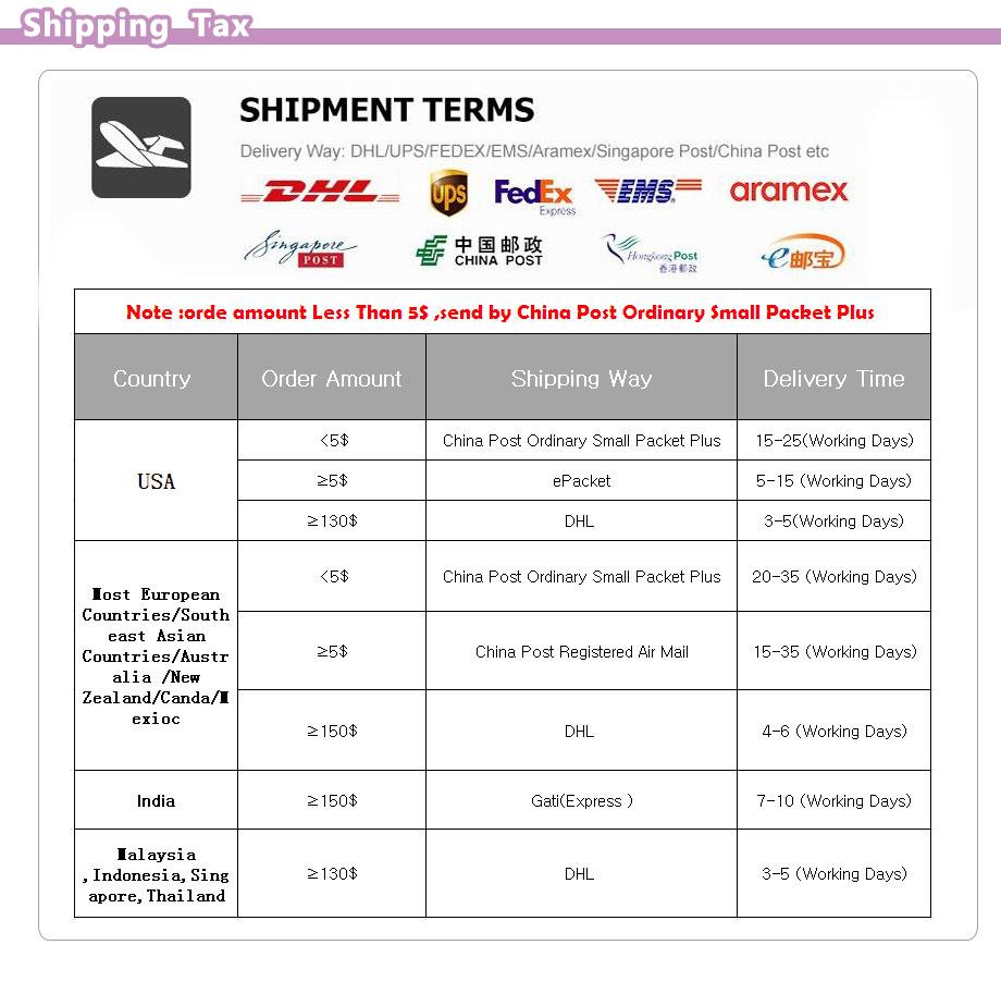 shipping tax