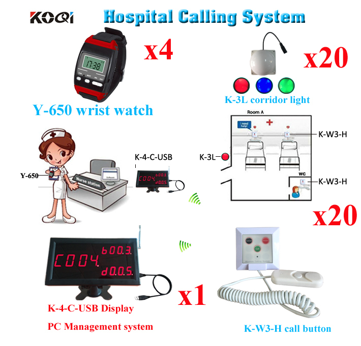 Wireless Emergency System Button Transmission Long Distance 1xDisplay 4xWatch 20xCall Button 20xCorridor Light Emergency(China (Mainland))