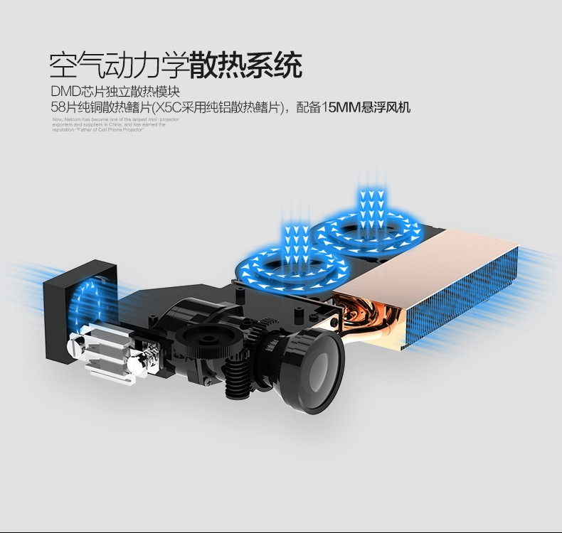 Smart android 4 4 projecteur usb video wifi micro hd for Micro projector for ipad