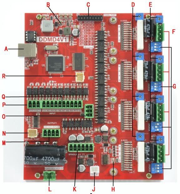 Купить Фрезерный станок с чпу комплект 4 ось USB Mach3 контроллер водитель борту и Nema23 шаговый двигатель ( двойной вал ) oz в 3A 76 мм и питания питания для