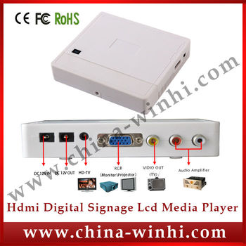 Manufacturer +Hot Products +Speedy Delivery lcd monitor usb lcd media player with vga port