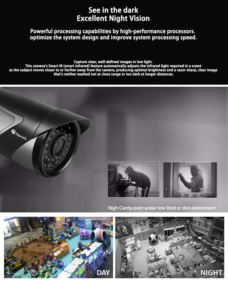 Homtrol HT-SCA2 Waterproof IP Camera 15