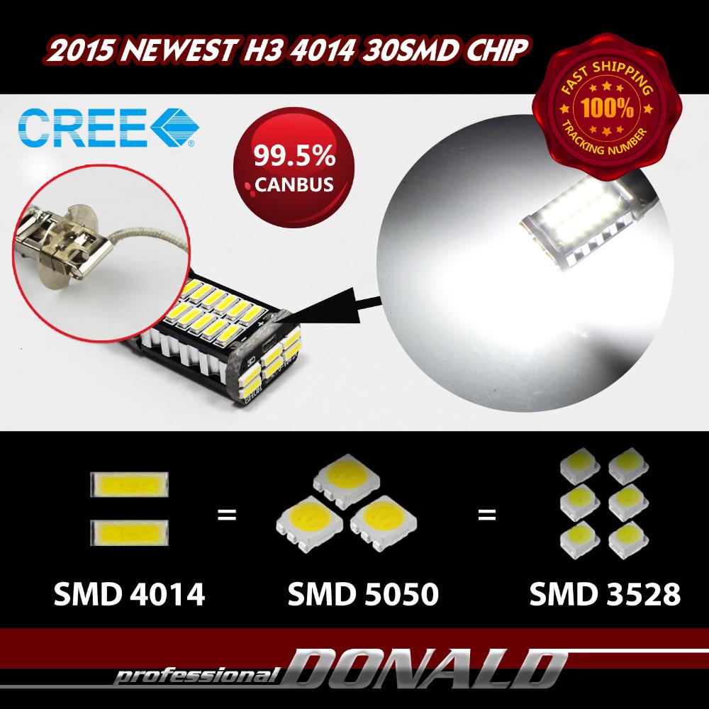 Lower Profit!!! 20pcs/lot x H3 CREE 30Led 4014 SMD CANBUS Car Truck DRL Daytime Driving Fog Headlight Bulbs 1000LM DC 12V White(China (Mainland))