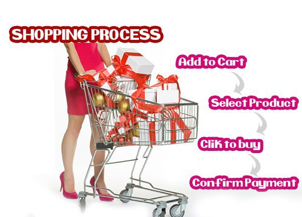 shopping process.jpg