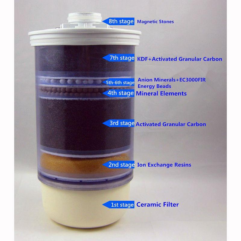 seau d 39 eau filtre promotion achetez des seau d 39 eau filtre. Black Bedroom Furniture Sets. Home Design Ideas
