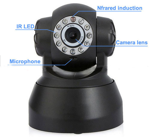 baby monitor with wireless security camera 2 way talk audio ir led night vision long range. Black Bedroom Furniture Sets. Home Design Ideas