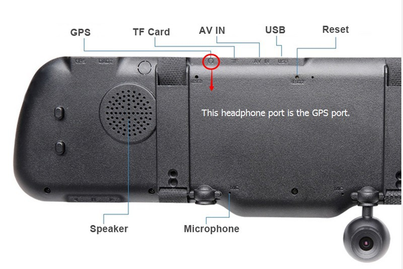 GPS position of Q7 car camera