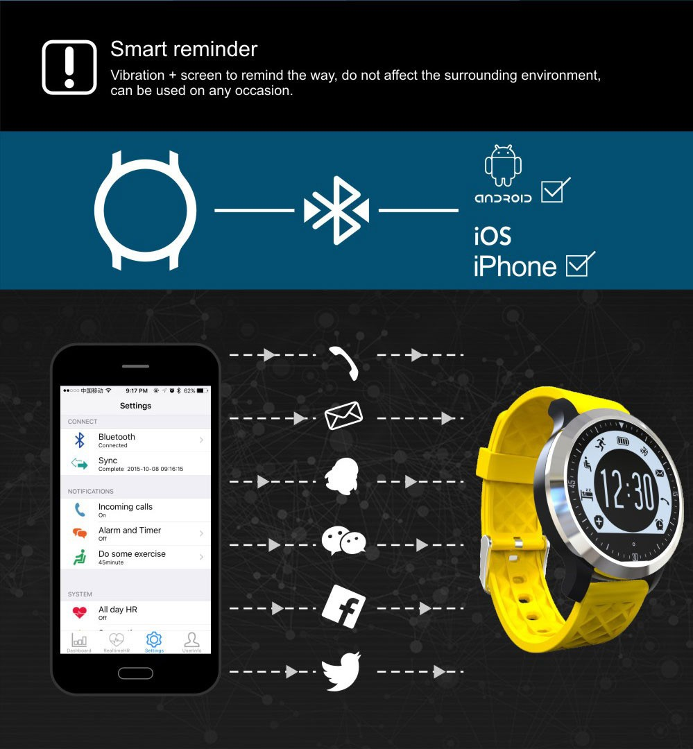 ZAOYIEXPORT Bluetooth F69 Smart Watch IP68 Fitness Tracker Heart Rate Monitor Smartwatch For Iphone xiaomi Android PK GT08 DZ09