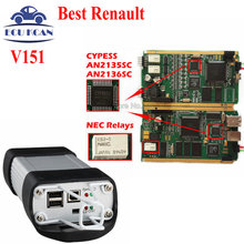 DHL Free Best Renault Can Clip Diagnostic Interface Can Clip V151 Renault Full Chip CYPRESS AN2135SC OR AN2136SC Chips NEC Relay(China (Mainland))