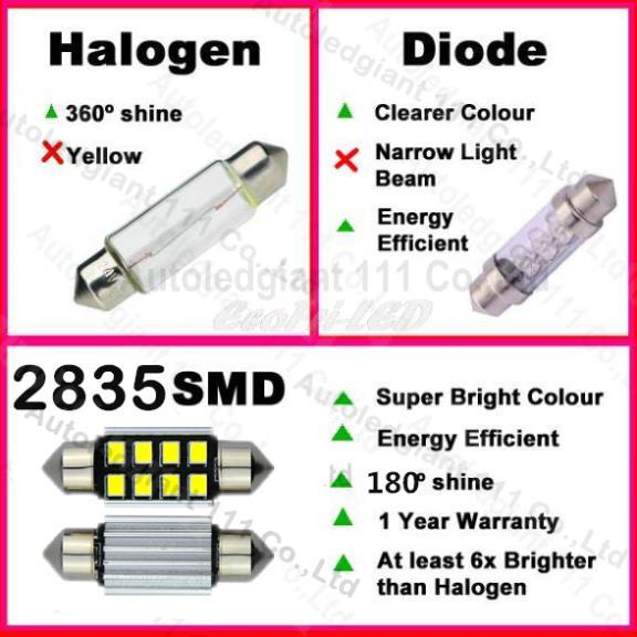 10pcs LED 36mm Pure White CANbus C5W Bulbs For Samsung 2835 SMD For BMW E39 E36