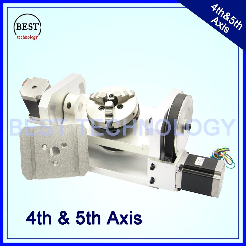 5th axis machine
