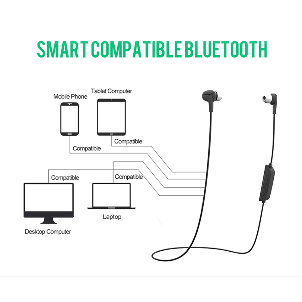 Portable Hands-free Call Voice Prompt Earphone HiFi Stereo Wireless Bluetooth 4.0 In-ear Earphone For Cell Phone